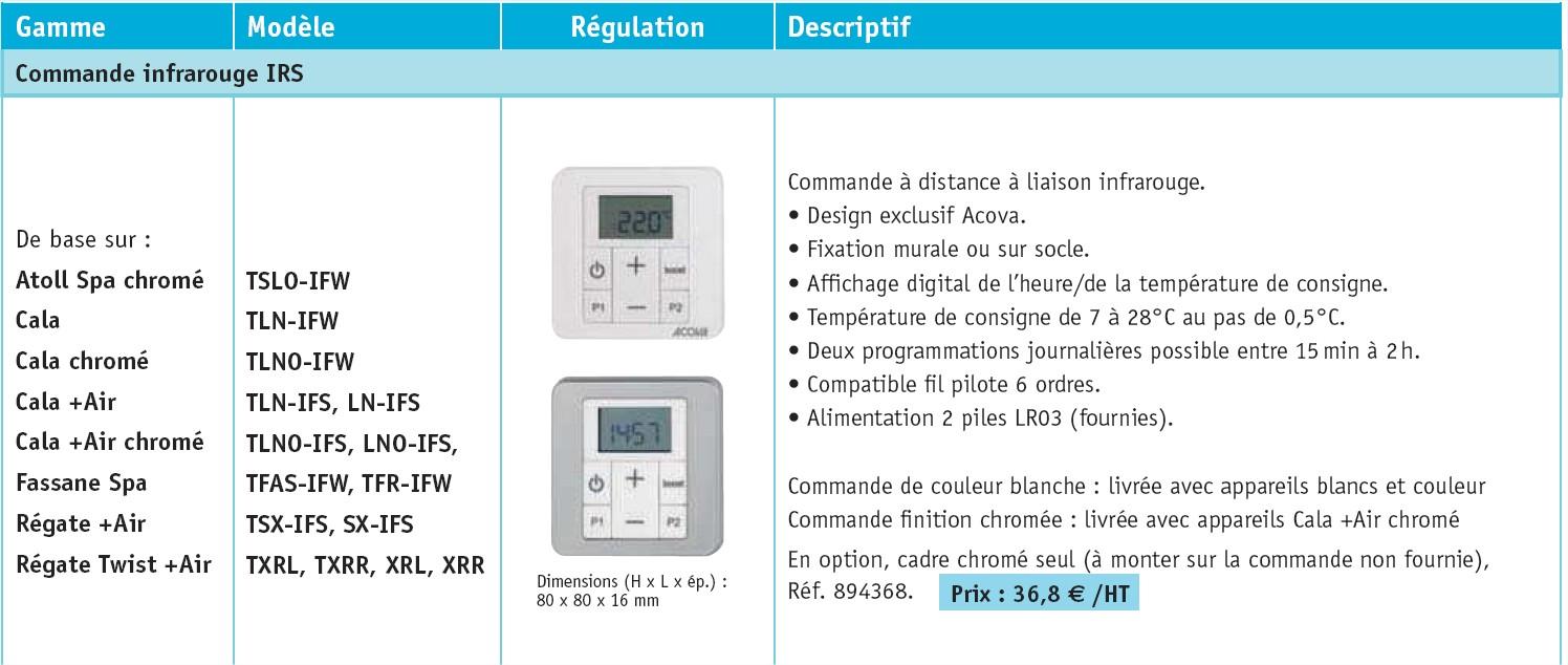 Acova Garantie en ce qui concerne acova fassane spa asymetrique +air /tfr /tfl